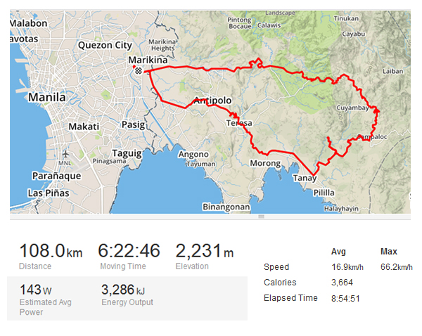 My first century ride.