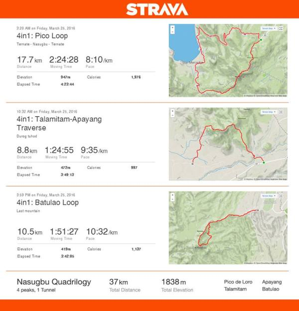 I love Strava; follow me!